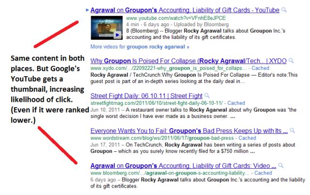 Comparison of organic results in Google search